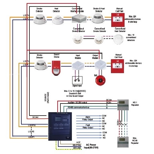 project_fire_alarm tradeguide24 com fire alarm control panel ck1016 conventional fire alarm control panel wiring diagram at bayanpartner.co